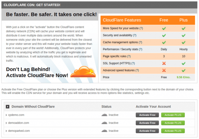 CloudFlare Pagespeed