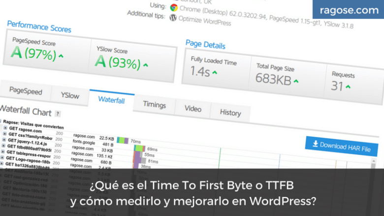 Medir y mejorar el Time To First Byte o TTFB en WordPress